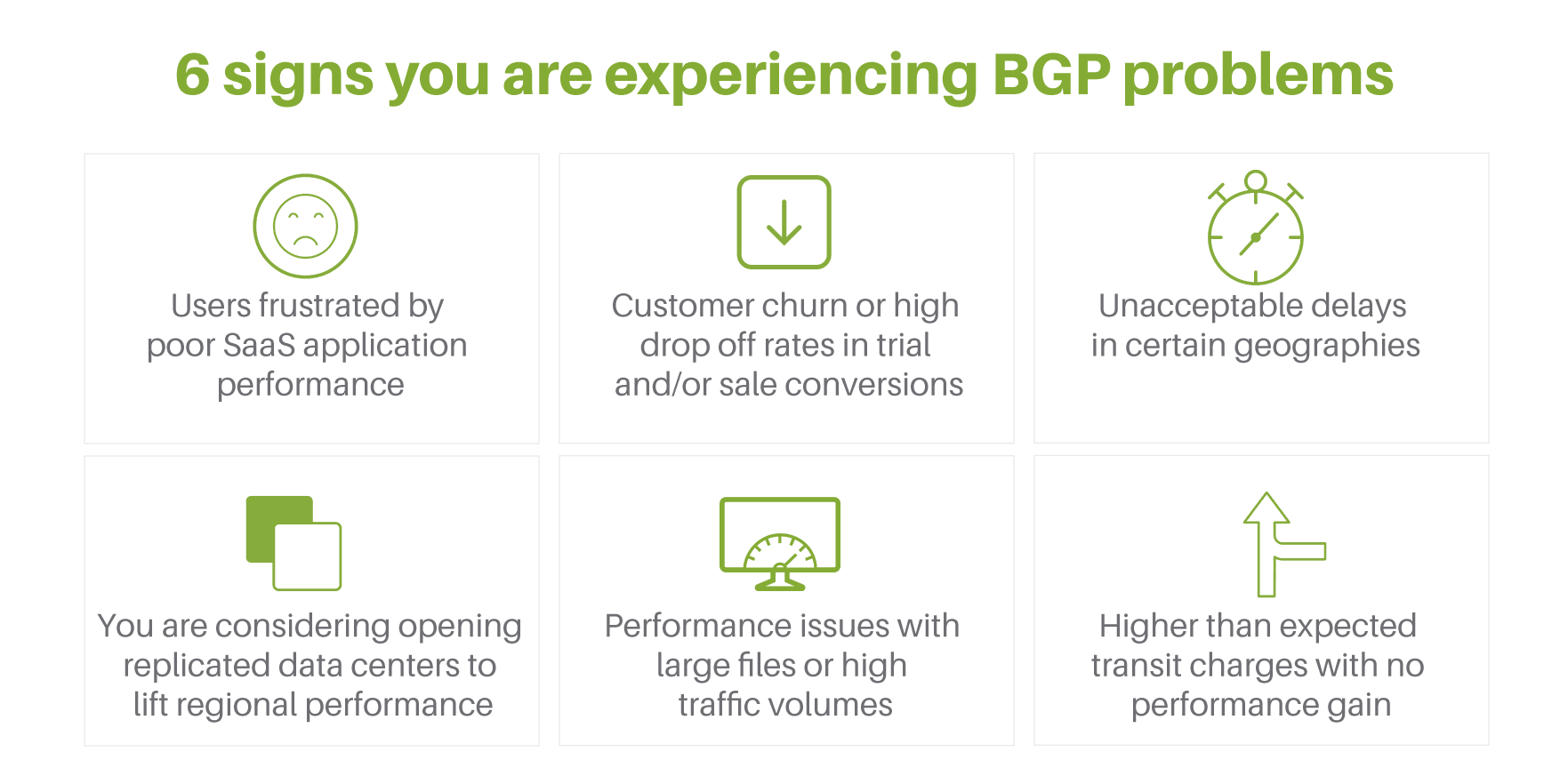 6 signs you are experiencing BGP problems